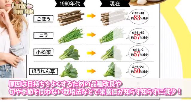 野菜栄養画像